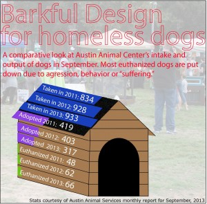 Barkitecture_graphic