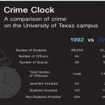 Crime Clock 3