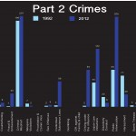 Crime Clock2