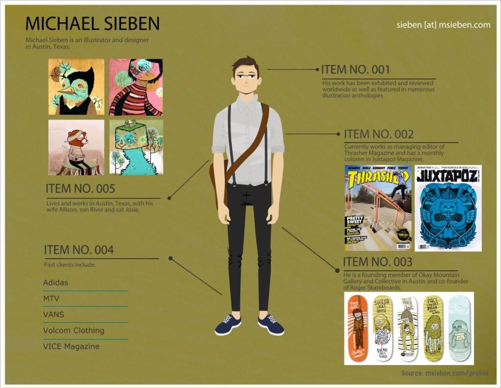 Michael Sieben
