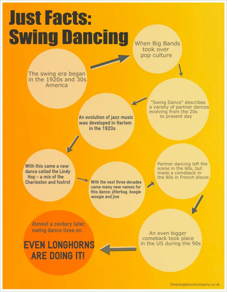 Swing Dancing Pic 1