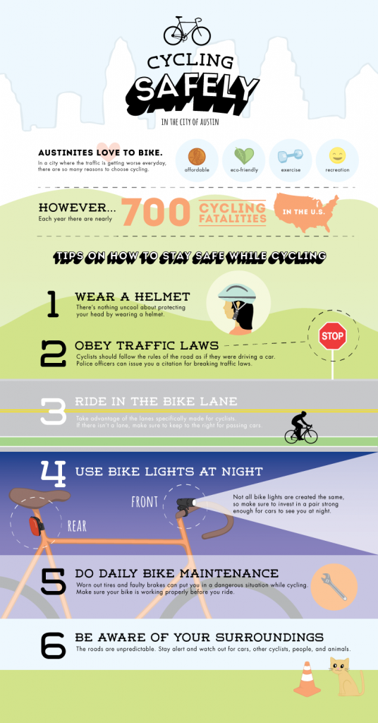 Cycling Safely in COADesigned by Jessica Duong