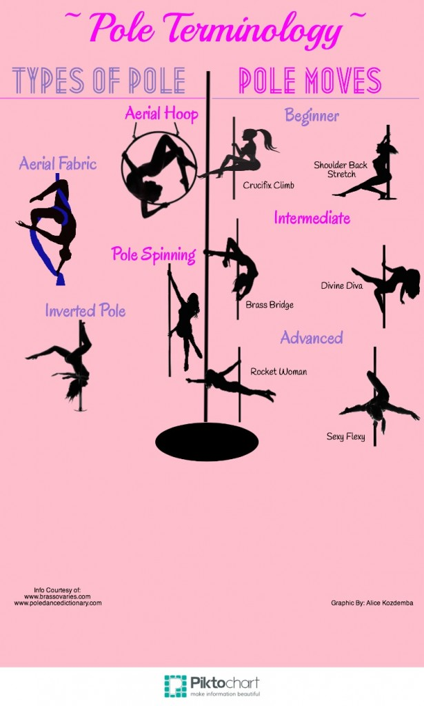 Pole Graphic