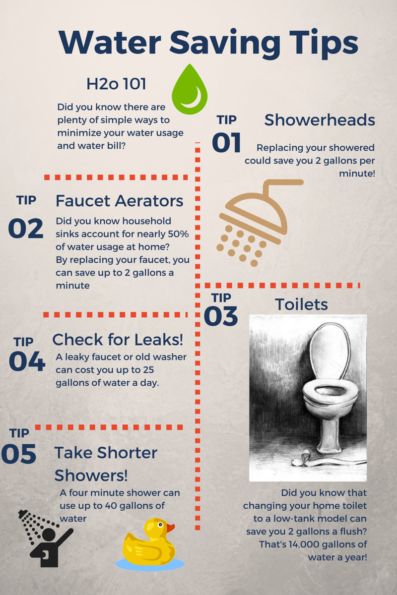 Water Saving Tips-2