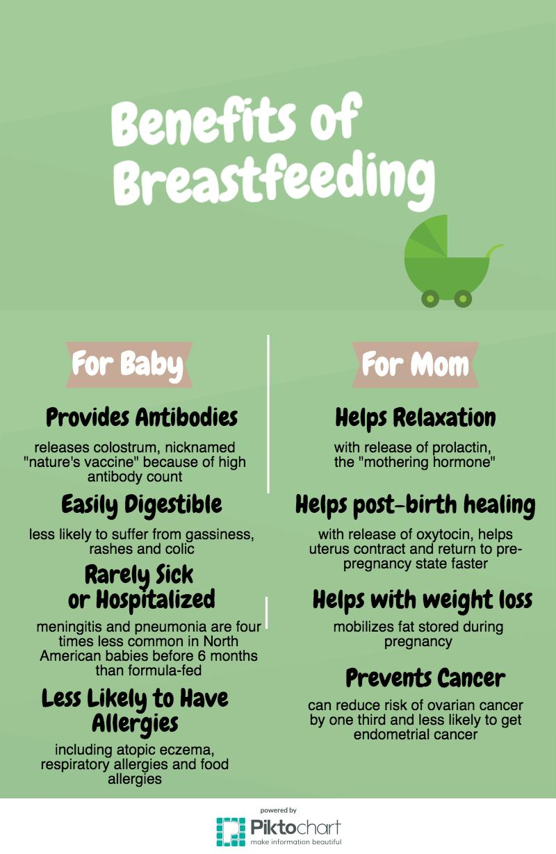 Benefits of breast feeding for mother