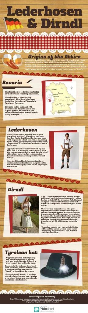 Lederhosen & Dirndl-Final