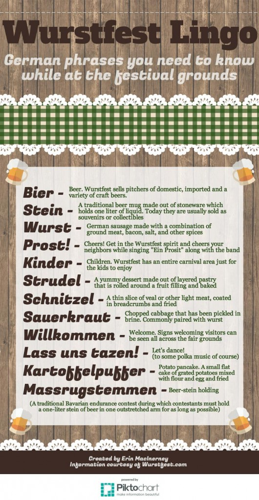 Wurstfest Lingo-Final