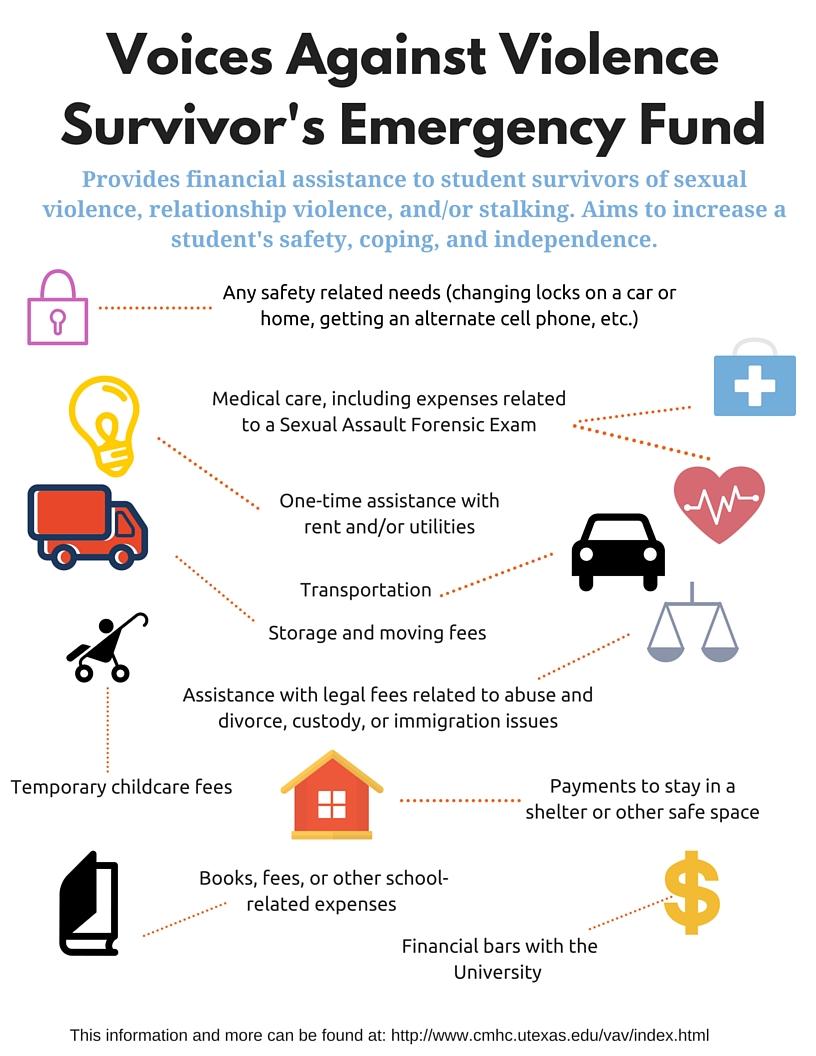 Voices Against Violence Survivor's Emergency Fund