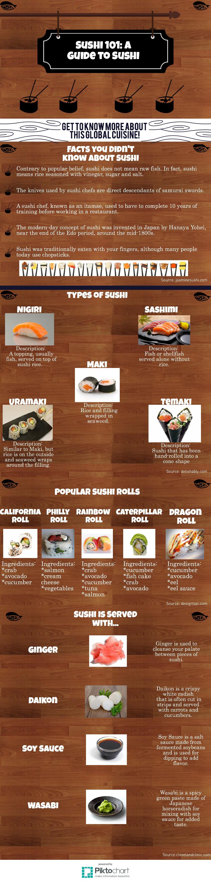 Sushi Graphic